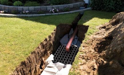 Regler for regnvandsafledning